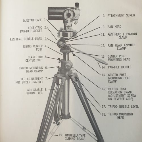 A diagram of a vintage telescope owned by Donald Judd that will be on hand at Saturday night's star party for the public to use. (Judd Foundation)