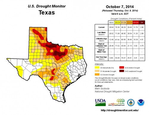 The latest drought monitor shows parts of West Texas moving out of drought conditions. (USDA)