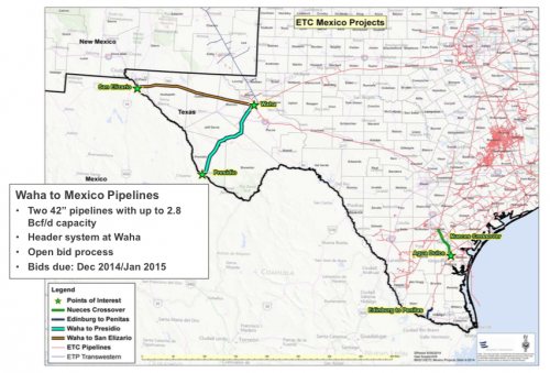 West Texas To Mexico Pipelines On Track For 2017 Finish